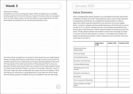 ACT Diary 2021 Week 3